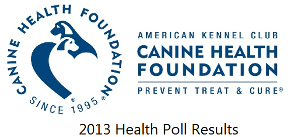 akcchf2013poll.png