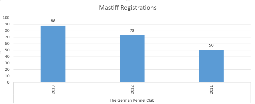 vdhgermankennelclubmastiffregistrations.png
