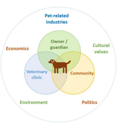 wsava-animal welfare-society.PNG